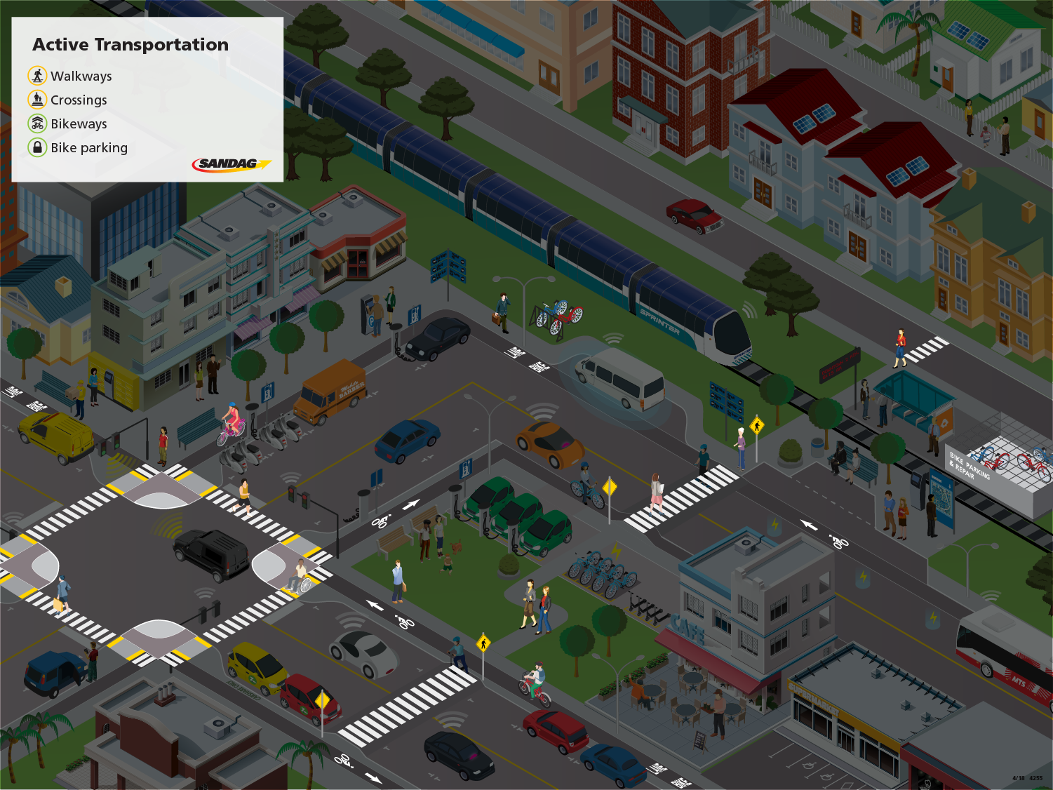 The Active Transportation layer highlights those roadway enhancements and amenities that create a safe and comfortable place for people biking or walking to transit. The graphic depicts pedestrians walking through raised, high-visibility crosswalks, people riding bikes in protected bike lanes, and a secure group bike parking facility with repair station for users to park and service their bikes.